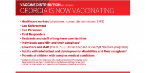 Dph Website Vaccinationdistribution 38 Updated